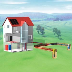 Grundwasser Wärmepumpe Prinzip