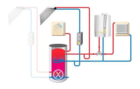 AquaSolar-System als Hydraulik-Schema